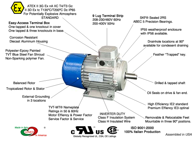 4 Pole 3ph Iec Metric Motors Price Specs